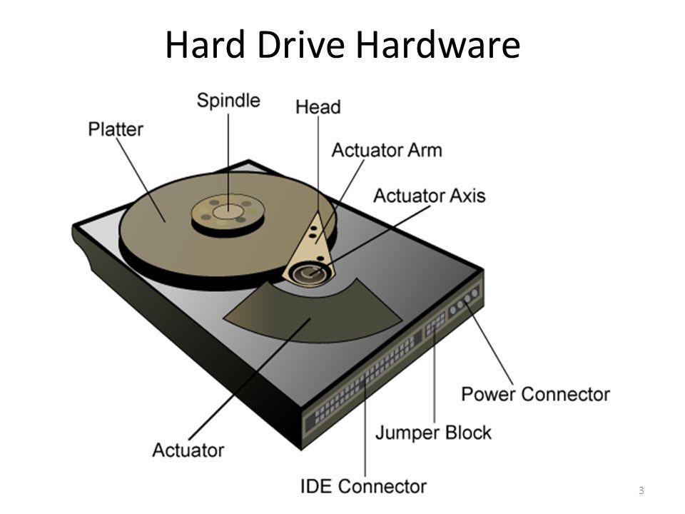 Hard Drive Hardware 3