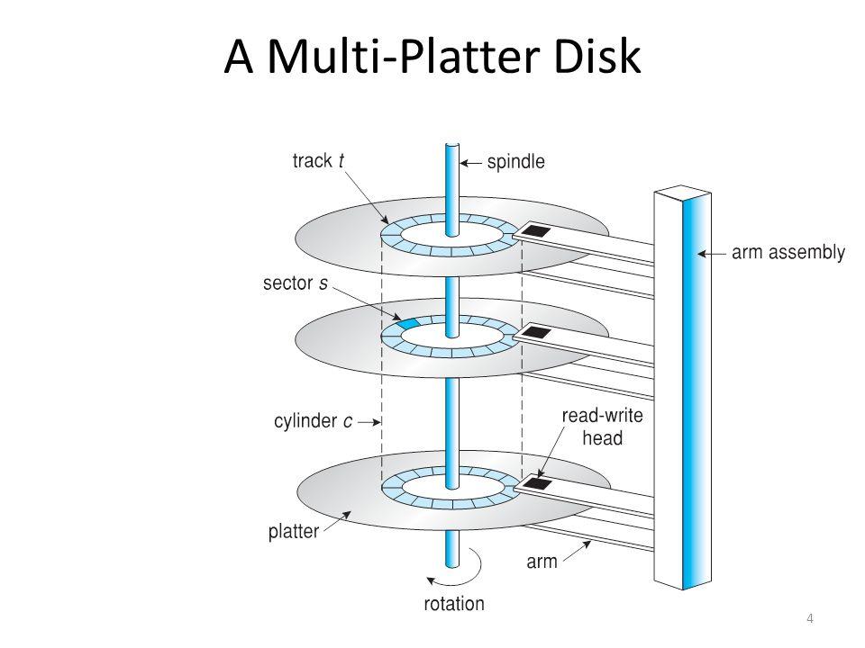 A Multi-Platter Disk 4