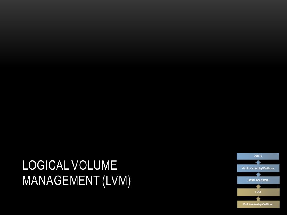 LOGICAL VOLUME MANAGEMENT (LVM) Disk Geometry/Partitions LVM Host File System VMDK Geometry/Partitions VMFS