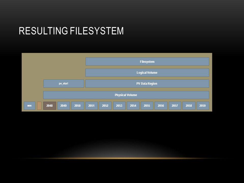 VMDK GEOMETRY & PARTITIONS Disk Geometry/Partitions LVM Host File System VMDK Geometry/Partitions VMFS
