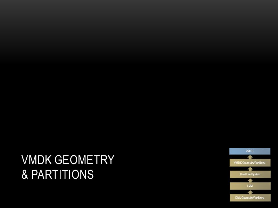 VMDK GEOMETRY & PARTITIONS Disk Geometry/Partitions LVM Host File System VMDK Geometry/Partitions VMFS