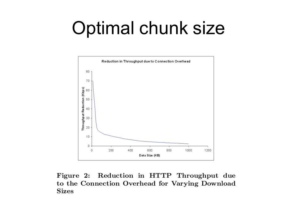 Optimal chunk size