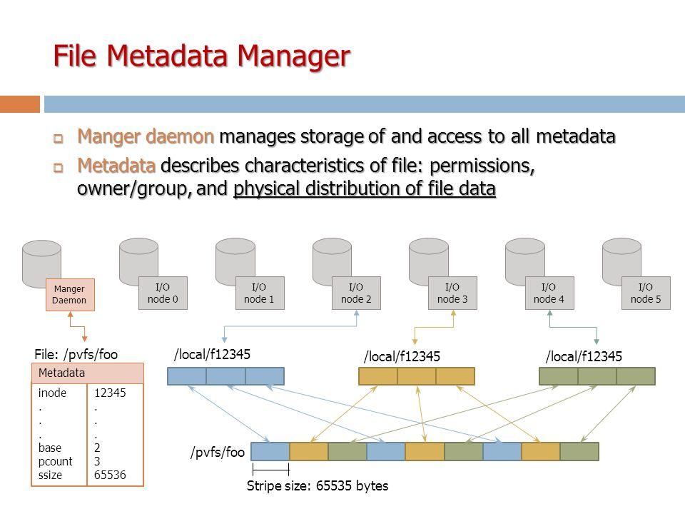 File Metadata Manager I/O node 0 I/O node 1 I/O node 2 I/O node 3 I/O node 4 I/O node 5 inode. base pcount ssize 12345. 2 3 65536 Metadata Stripe size