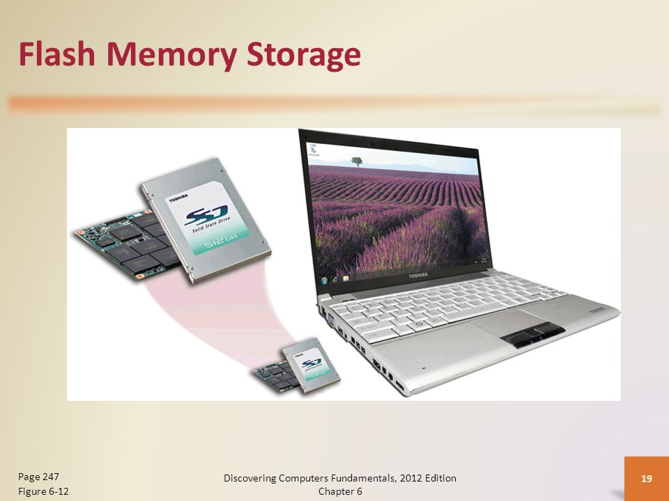 Flash Memory Storage Discovering Computers Fundamentals, 2012 Edition Chapter 6 19 Page 247 Figure 6-12