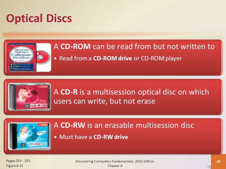 Optical Discs A CD-ROM can be read from but not written to Read from a CD-ROM drive or CD-ROM player A CD-R is a multisession optical disc on which us