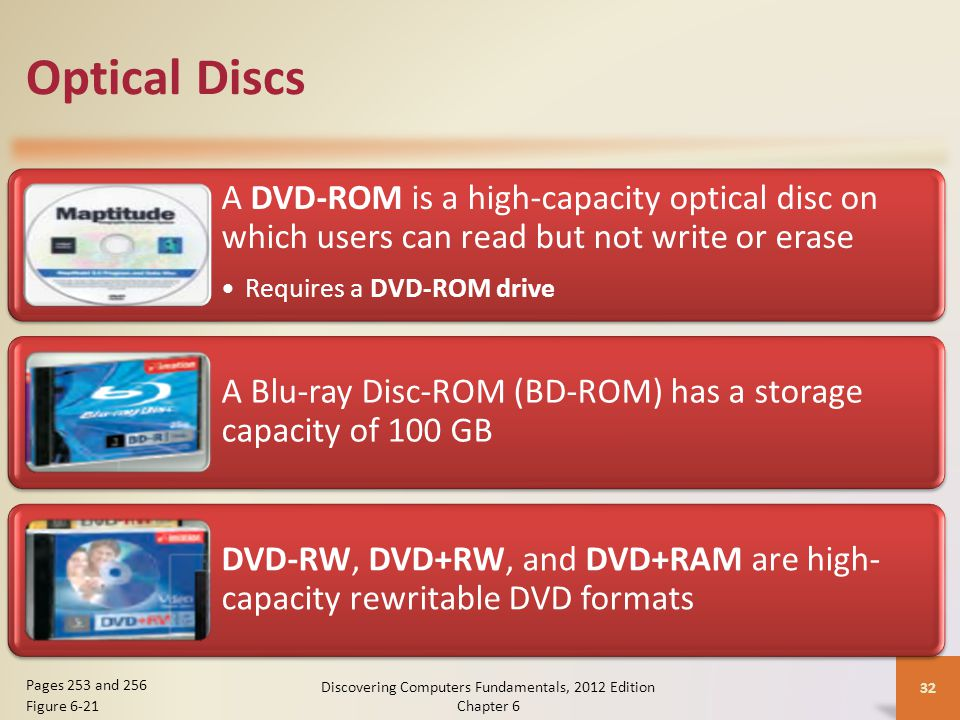 Optical Discs A DVD-ROM is a high-capacity optical disc on which users can read but not write or erase Requires a DVD-ROM drive A Blu-ray Disc-ROM (BD-ROM) has a storage capacity of 100 GB DVD-RW, DVD+RW, and DVD+RAM are high- capacity rewritable DVD formats Discovering Computers Fundamentals, 2012 Edition Chapter 6 32 Pages 253 and 256 Figure 6-21