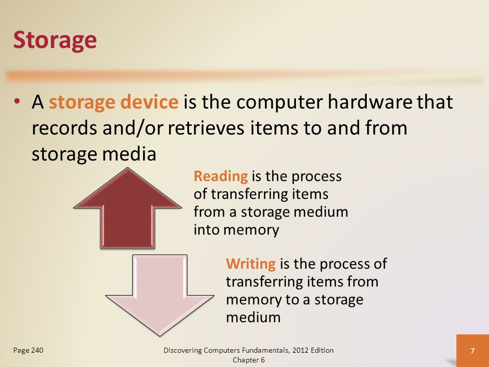 Storage A storage device is the computer hardware that records and/or retrieves items to and from storage media Discovering Computers Fundamentals, 2012 Edition Chapter 6 7 Page 240 Reading is the process of transferring items from a storage medium into memory Writing is the process of transferring items from memory to a storage medium