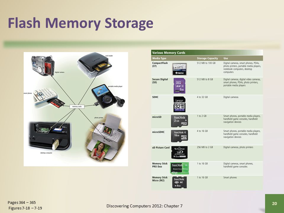 Flash Memory Storage Discovering Computers 2012: Chapter 7 20 Pages 364 – 365 Figures 7-18 – 7-19