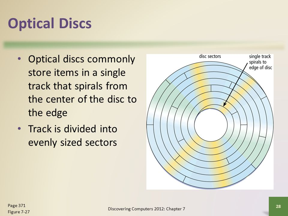 Optical Discs Optical discs commonly store items in a single track that spirals from the center of the disc to the edge Track is divided into evenly sized sectors Discovering Computers 2012: Chapter 7 28 Page 371 Figure 7-27