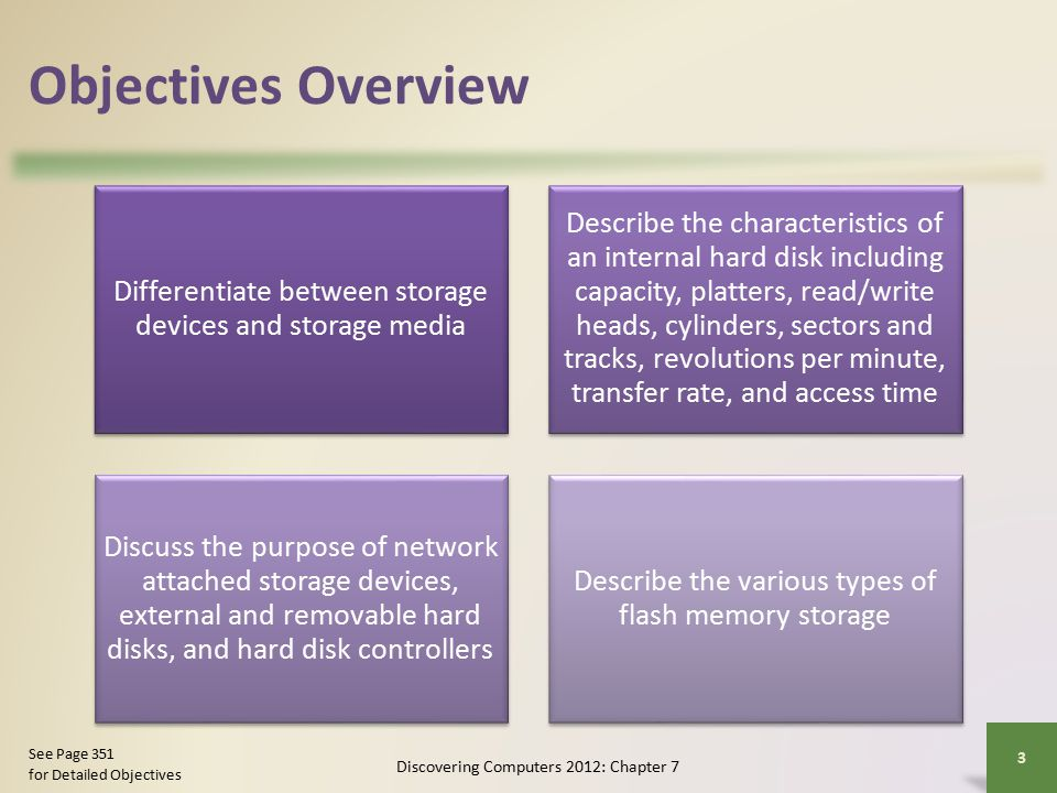 Objectives Overview Differentiate between storage devices and storage media Describe the characteristics of an internal hard disk including capacity, platters, read/write heads, cylinders, sectors and tracks, revolutions per minute, transfer rate, and access time Discuss the purpose of network attached storage devices, external and removable hard disks, and hard disk controllers Describe the various types of flash memory storage Discovering Computers 2012: Chapter 7 3 See Page 351 for Detailed Objectives