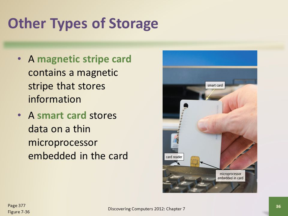 Other Types of Storage A magnetic stripe card contains a magnetic stripe that stores information A smart card stores data on a thin microprocessor embedded in the card Discovering Computers 2012: Chapter 7 36 Page 377 Figure 7-36