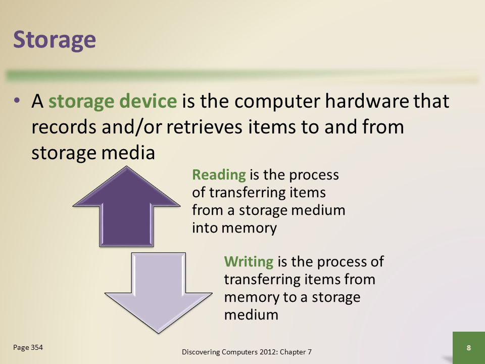 Storage A storage device is the computer hardware that records and/or retrieves items to and from storage media Discovering Computers 2012: Chapter 7 8 Page 354 Reading is the process of transferring items from a storage medium into memory Writing is the process of transferring items from memory to a storage medium