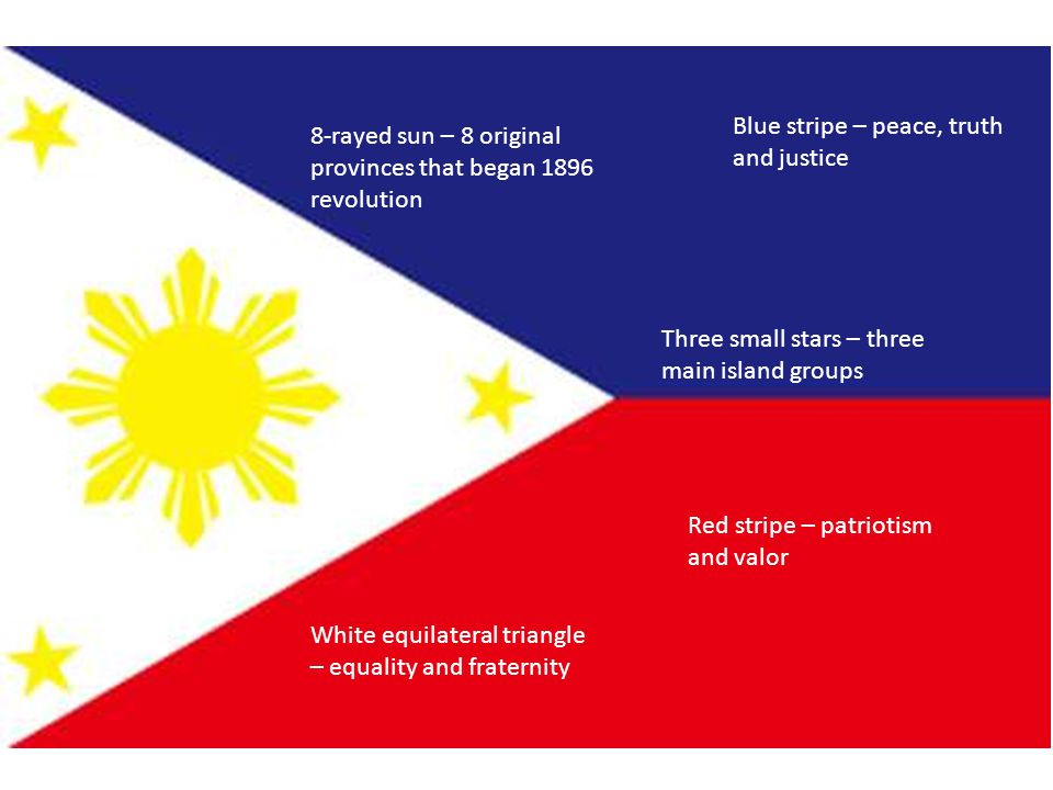 8-rayed sun – 8 original provinces that began 1896 revolution Three small stars – three main island groups White equilateral triangle – equality and f