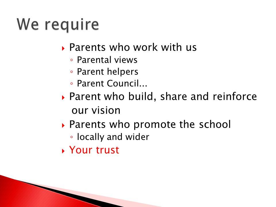  Parents who work with us ◦ Parental views ◦ Parent helpers ◦ Parent Council...
