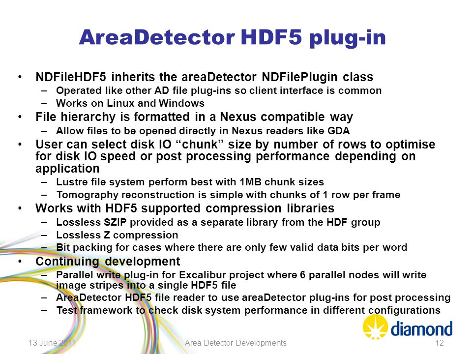AreaDetector HDF5 plug-in NDFileHDF5 inherits the areaDetector NDFilePlugin class –Operated like other AD file plug-ins so client interface is common
