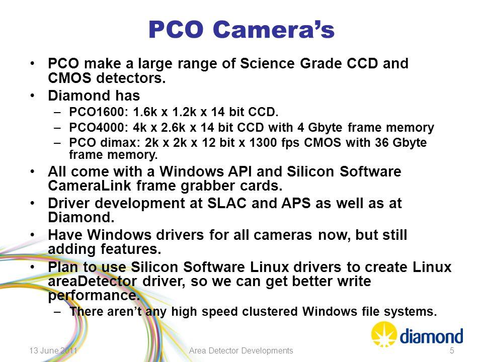 PCO Camera's PCO make a large range of Science Grade CCD and CMOS detectors. Diamond has –PCO1600: 1.6k x 1.2k x 14 bit CCD. –PCO4000: 4k x 2.6k x 14
