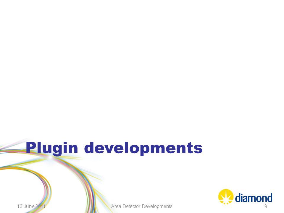 Plugin developments 13 June 2011Area Detector Developments9
