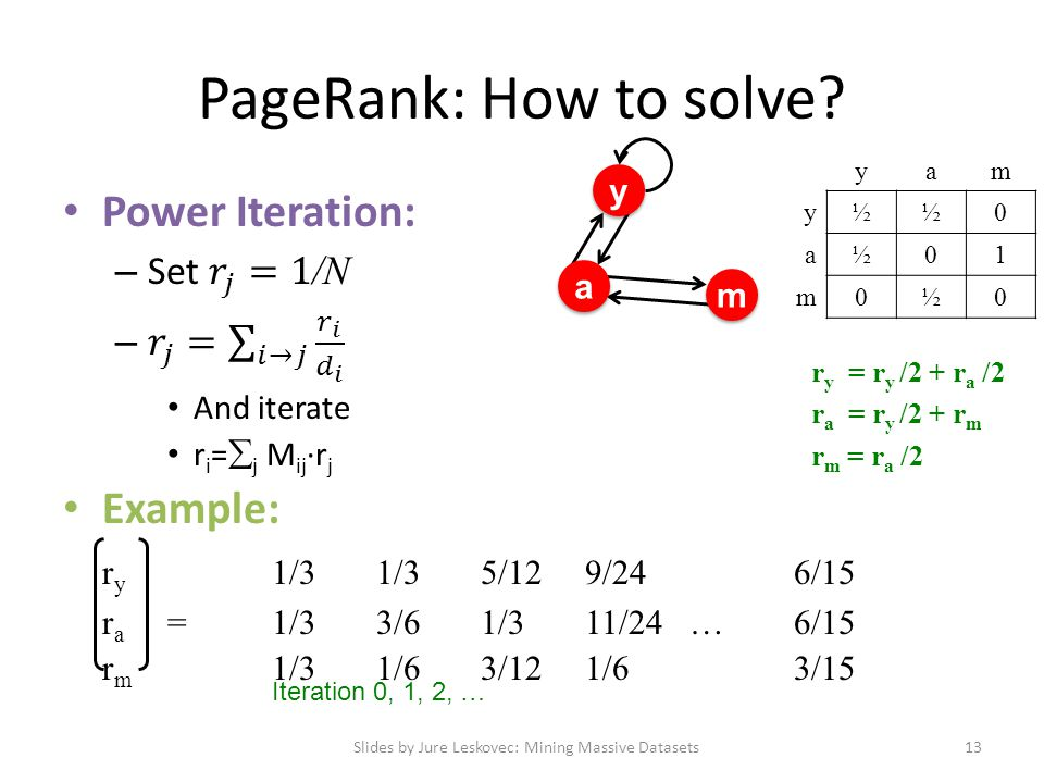 PageRank: How to solve? Slides by Jure Leskovec: Mining Massive Datasets13 y y a a m m yam y½½0 a½01 m0½0 Iteration 0, 1, 2, … r y = r y /2 + r a /2 r