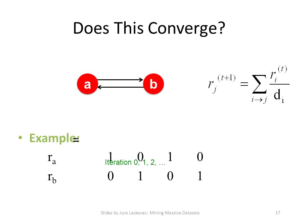 Does This Converge? Example: r a 1010 r b 0101 Slides by Jure Leskovec: Mining Massive Datasets17 = b b a a Iteration 0, 1, 2, …