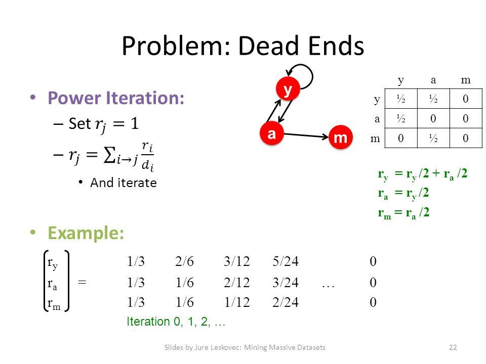 Problem: Dead Ends Slides by Jure Leskovec: Mining Massive Datasets22 Iteration 0, 1, 2, … y y a a m m yam y½½0 a½00 m0½0 r y = r y /2 + r a /2 r a =
