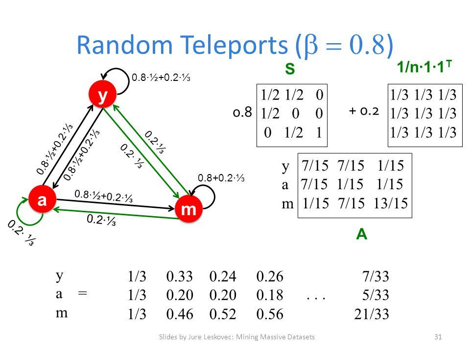 Random Teleports (  ) Slides by Jure Leskovec: Mining Massive Datasets31 y a = m 1/3 0.33 0.20 0.46 0.24 0.20 0.52 0.26 0.18 0.56 7/33 5/33 21/