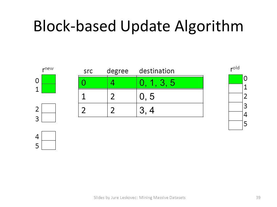 Block-based Update Algorithm Slides by Jure Leskovec: Mining Massive Datasets39 04 0, 1, 3, 5 12 0, 5 22 3, 4 srcdegreedestination 0 1 2 3 4 5 0 1 2 3