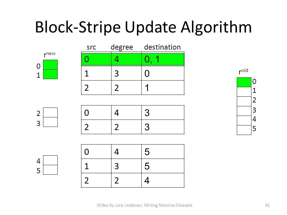 Block-Stripe Update Algorithm Slides by Jure Leskovec: Mining Massive Datasets41 04 0, 1 13 0 22 1 srcdegreedestination 0 1 2 3 4 5 0 1 2 3 4 5 r new