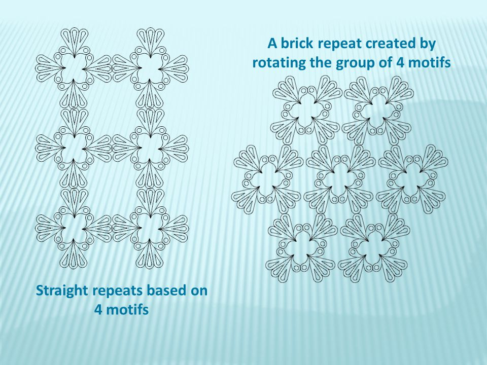 Straight repeats based on 4 motifs A brick repeat created by rotating the group of 4 motifs