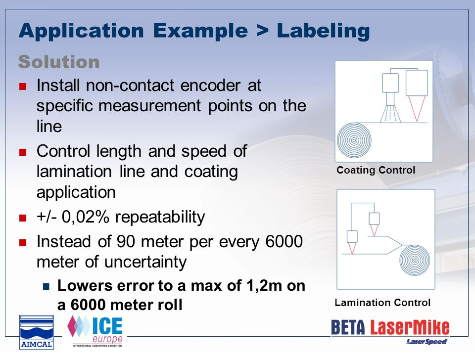 Application Example > Labeling Install non-contact encoder at specific measurement points on the line Control length and speed of lamination line and coating application +/- 0,02% repeatability Instead of 90 meter per every 6000 meter of uncertainty Lowers error to a max of 1,2m on a 6000 meter roll Coating Control Lamination Control Solution