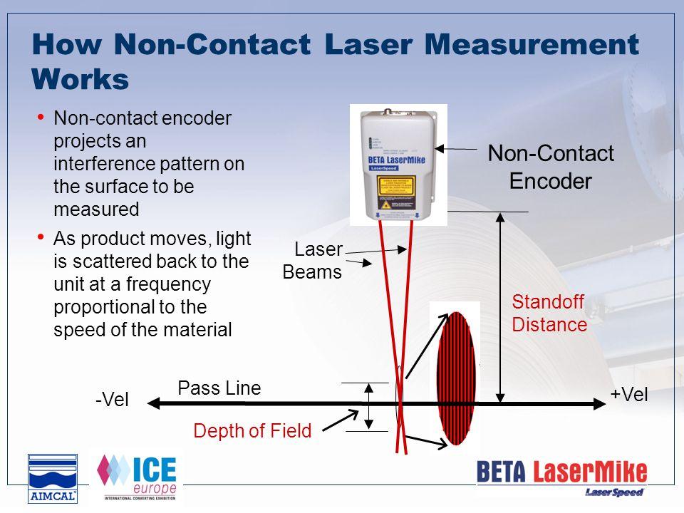 Fringe direction LaserSpeed LDV Theory