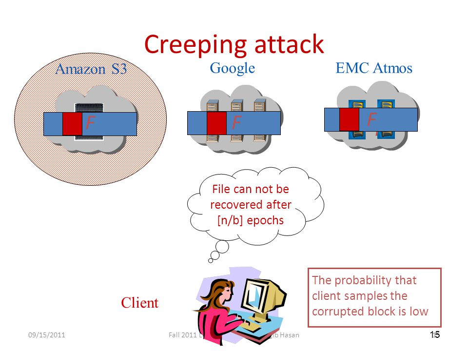 Creeping attack 09/15/2011Fall 2011 Lecture 10 | UAB | Ragib Hasan15 Amazon S3 GoogleEMC Atmos Client FFF The probability that client samples the corrupted block is low File can not be recovered after [n/b] epochs F F F