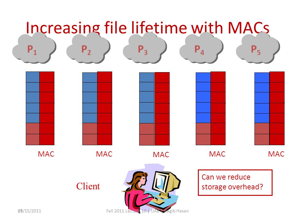 21 Increasing file lifetime with MACs Client P1P1 P2P2 P3P3 P4P4 P5P5 MAC Can we reduce storage overhead.