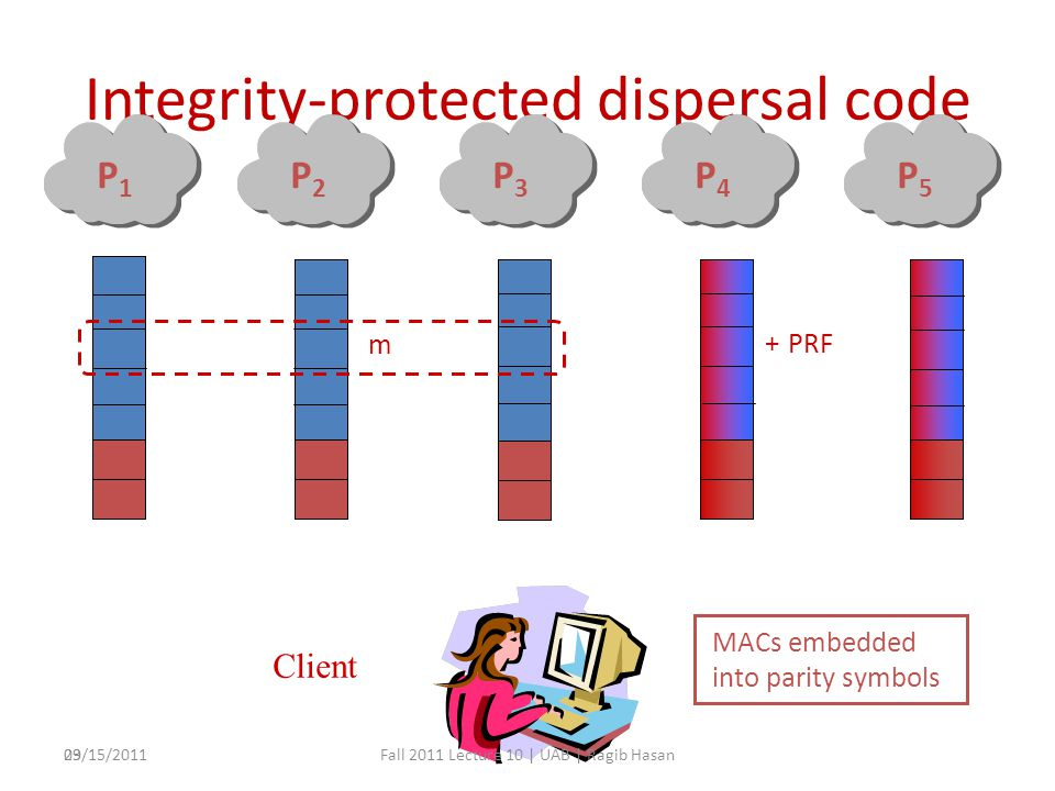 23 Integrity-protected dispersal code Client P1P1 P2P2 P3P3 P4P4 P5P5 MACs embedded into parity symbols m PRF+ 09/15/2011Fall 2011 Lecture 10 | UAB | Ragib Hasan