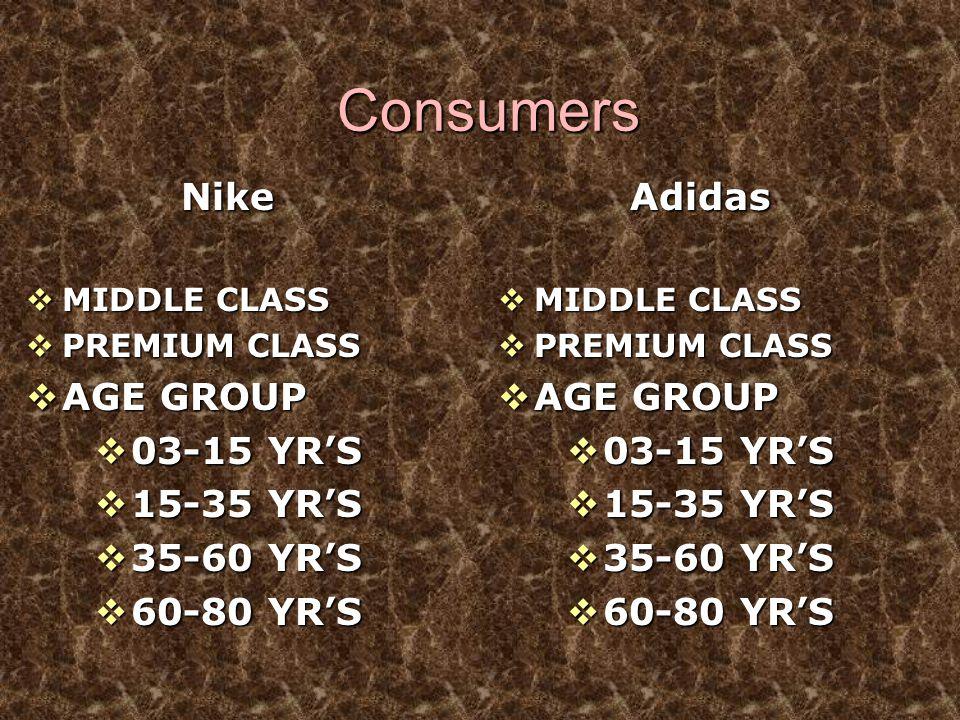 Consumers Consumers Nike  MIDDLE CLASS  PREMIUM CLASS  AGE GROUP  03-15 YR'S  15-35 YR'S  35-60 YR'S  60-80 YR'S Adidas  MIDDLE CLASS  PREMIU