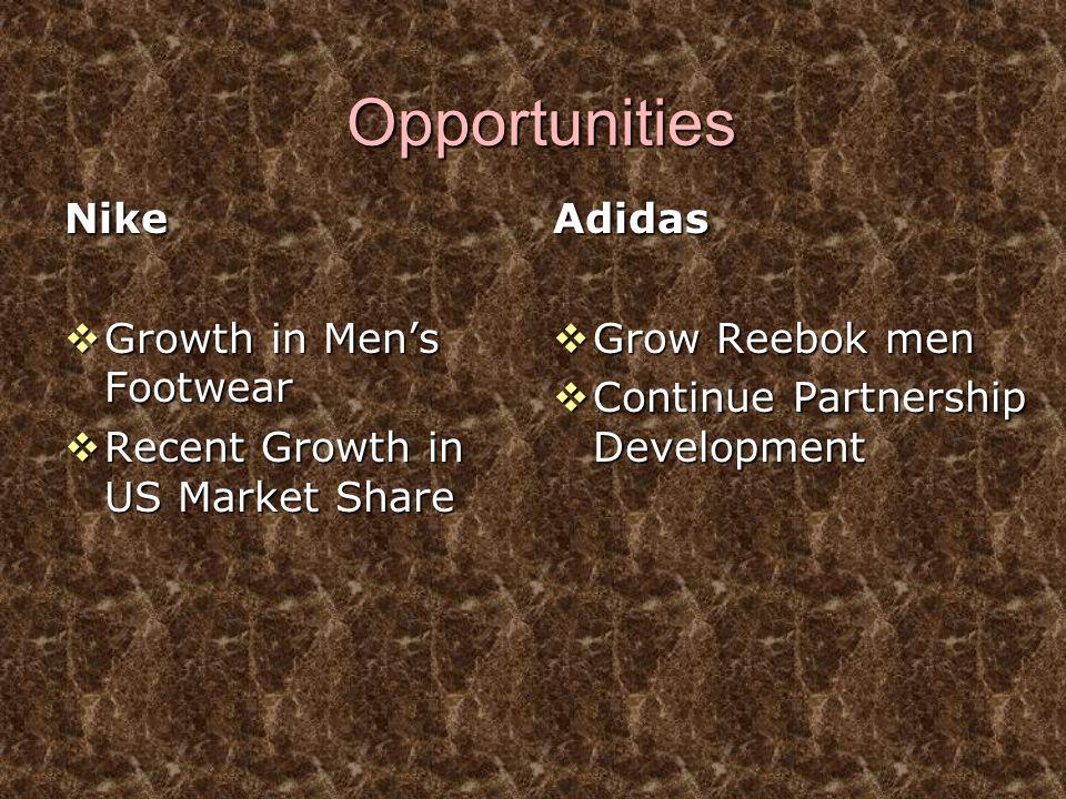 Opportunities Opportunities Nike  Growth in Men's Footwear  Recent Growth in US Market Share Adidas  Grow Reebok men  Continue Partnership Develop