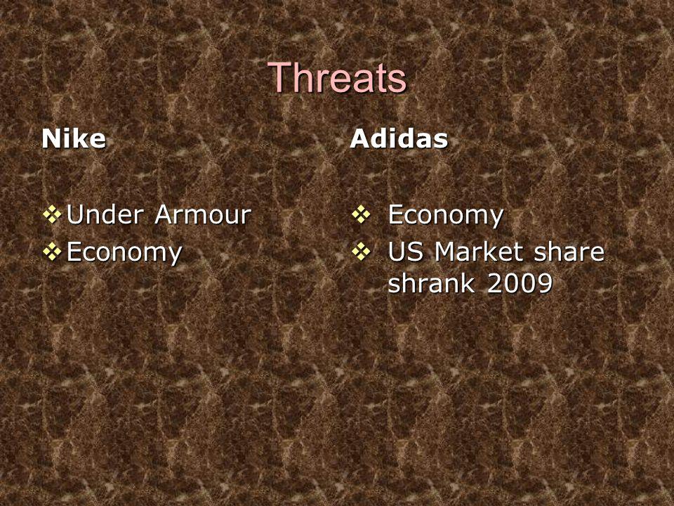 Threats Nike  Under Armour  Economy Adidas  US Market share shrank 2009