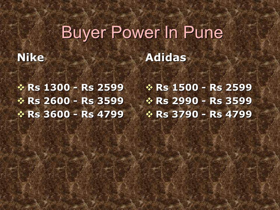 Buyer Power In Pune Buyer Power In Pune Nike  Rs 1300 - Rs 2599  Rs 2600 - Rs 3599  Rs 3600 - Rs 4799 Adidas  Rs 1500 - Rs 2599  Rs 2990 - Rs 359