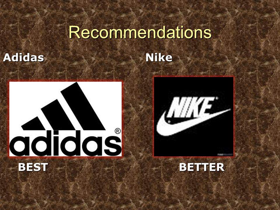Recommendations Adidas BEST BESTNike BETTER BETTER