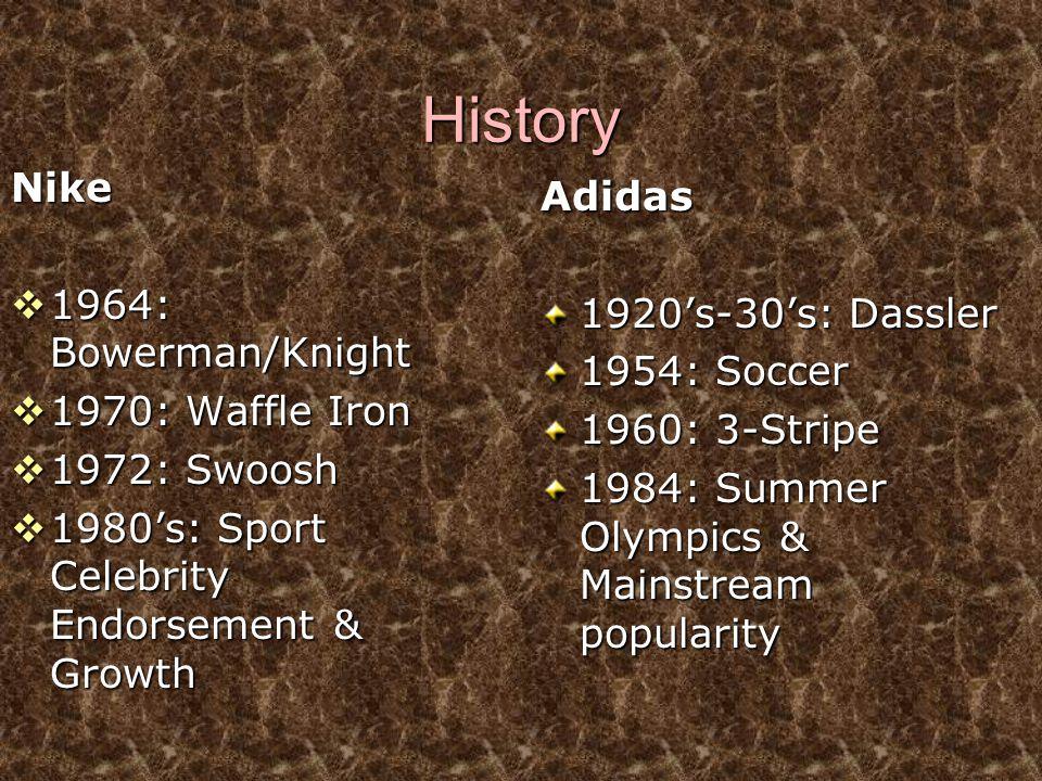 History Nike  1964: Bowerman/Knight  1970: Waffle Iron  1972: Swoosh  1980's: Sport Celebrity Endorsement & Growth Adidas 1920's-30's: Dassler 195