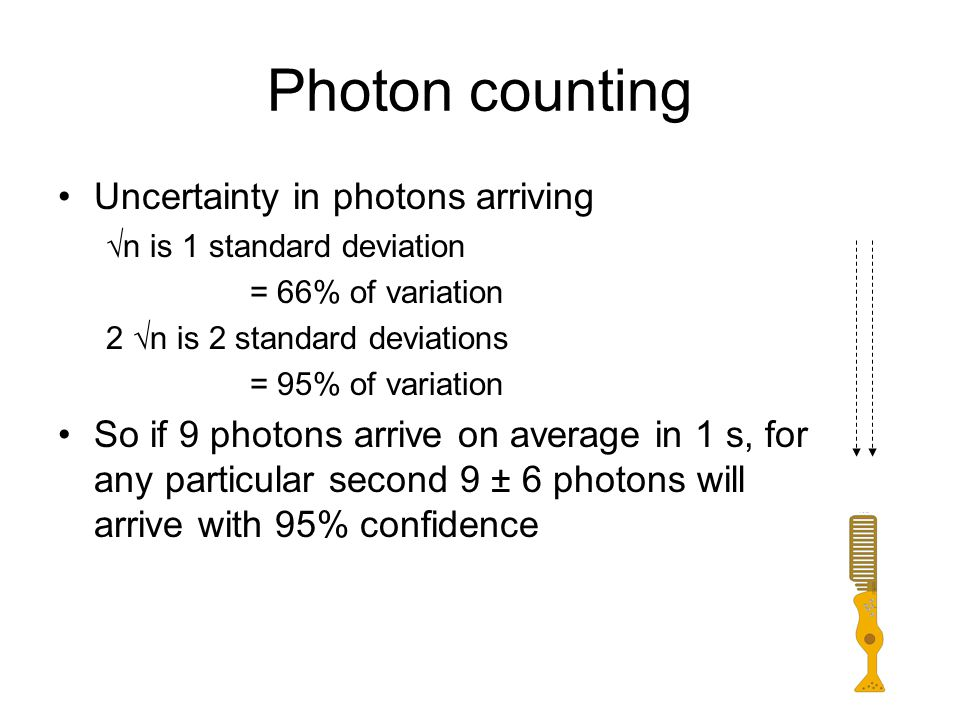 Photon counting Uncertainty in photons arriving √n is 1 standard deviation = 66% of variation 2 √n is 2 standard deviations = 95% of variation So if 9