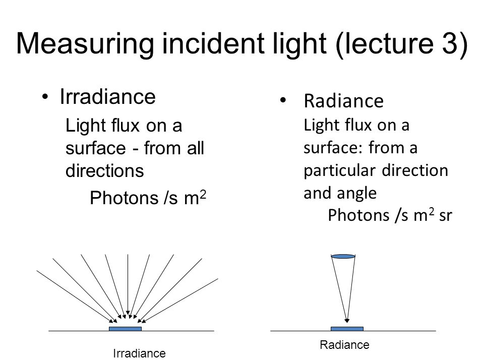 Measuring incident light (lecture 3) Irradiance Light flux on a surface - from all directions Photons /s m 2 Radiance Irradiance Radiance Light flux o