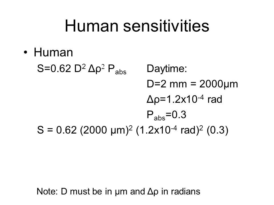 Human sensitivities Human S=0.62 D 2 Δρ  P abs Daytime: D=2 mm = 2000μm Δρ=1.2x10 -4 rad P abs =0.3 S = 0.62 (2000 μm) 2 (1.2x10 -4 rad) 2 (0.3) Note: D must be in μm and Δρ in radians