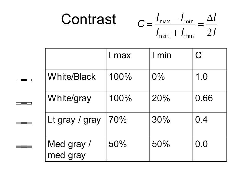Contrast I maxI minC White/Black100%0%1.0 White/gray100%20%0.66 Lt gray / gray70%30%0.4 Med gray / med gray 50% 0.0
