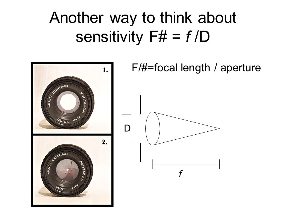 Another way to think about sensitivity F# = f /D F/#=focal length / aperture D f