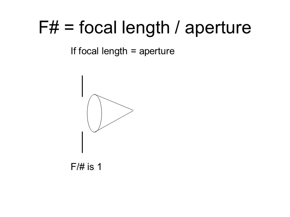 F# = focal length / aperture If focal length = aperture F/# is 1