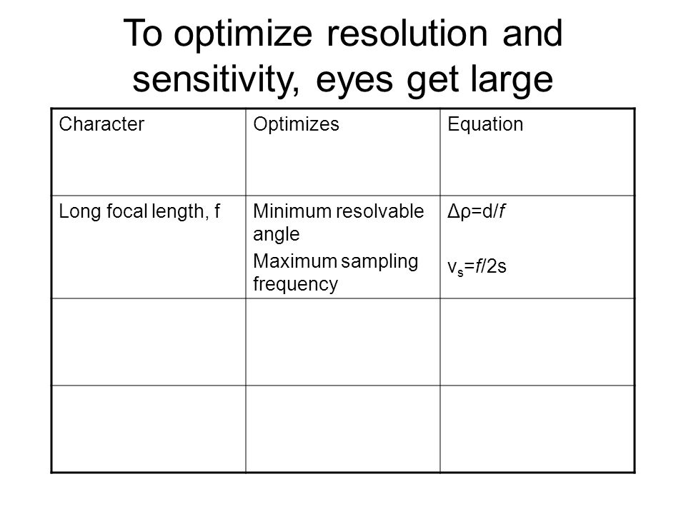 To optimize resolution and sensitivity, eyes get large CharacterOptimizesEquation Long focal length, fMinimum resolvable angle Maximum sampling freque