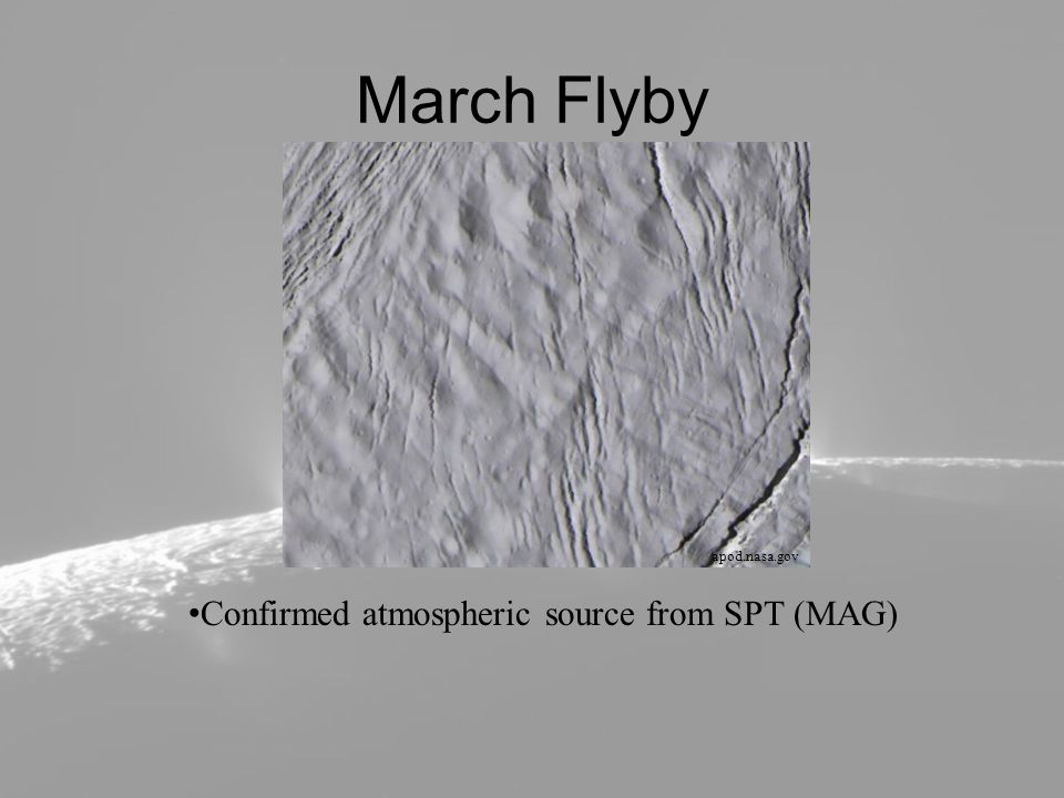 July Flyby High resolution images up to 4m/pixel (ISS) Large boulders scattered throughout the southern terrain Carved with tectonic features, virtually no impacts Prominent 130-km 'tiger stripe' features 114-157 K graybody temperatures in south polar region (CIRS) Anomalously warm compared to the rest of Enceladus Coincide with tiger stripes Plume of water vapor and icy particles emanating from south polar region (no gaseous NH 3 ) (INMS)