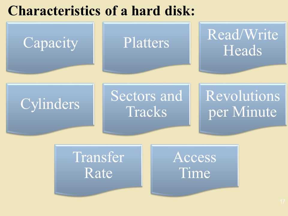 Characteristics of a hard disk: 17 CapacityPlatters Read/Write Heads Cylinders Sectors and Tracks Revolutions per Minute Transfer Rate Access Time