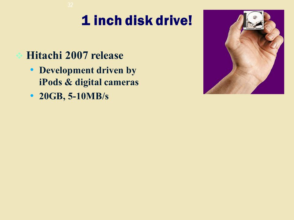 32 1 inch disk drive.