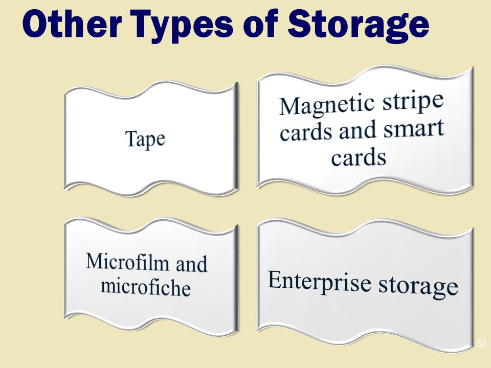 Other Types of Storage 52